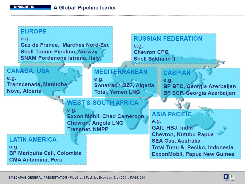 SPIECAPAG GENERAL PRESENTATION / Pipelines & Facilities Expertise / May 2011 / PAGE 014 A Global Pipeline leader EUROPE e.g. Gaz de France, Marches No