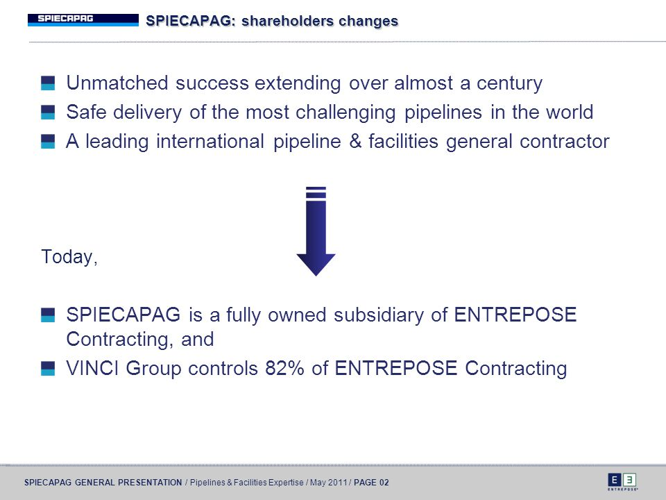 SPIECAPAG GENERAL PRESENTATION / Pipelines & Facilities Expertise / May 2011 / PAGE 02 SPIECAPAG: shareholders changes Unmatched success extending ove