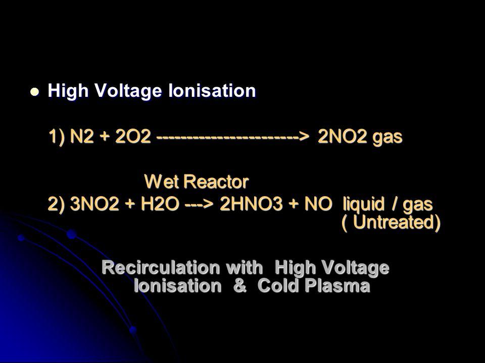 High Voltage Ionisation High Voltage Ionisation 1) N2 + 2O2 -----------------------> 2NO2 gas Wet Reactor Wet Reactor 2) 3NO2 + H2O ---> 2HNO3 + NO li