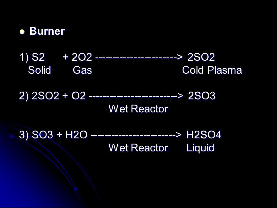Burner Burner 1) S2 + 2O2 -----------------------> 2SO2 Solid Gas Cold Plasma Solid Gas Cold Plasma 2) 2SO2 + O2 -------------------------> 2SO3 Wet R