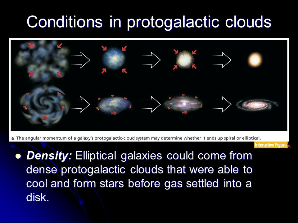 Conditions in protogalactic clouds Density: Elliptical galaxies could come from dense protogalactic clouds that were able to cool and form stars befor