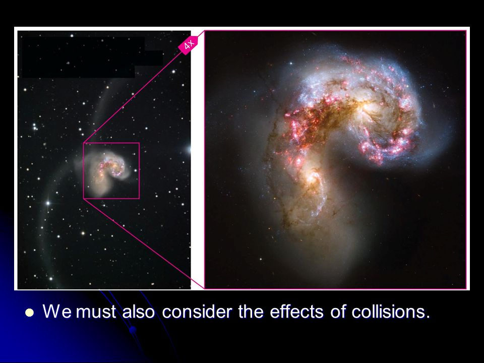 We must also consider the effects of collisions. We must also consider the effects of collisions.