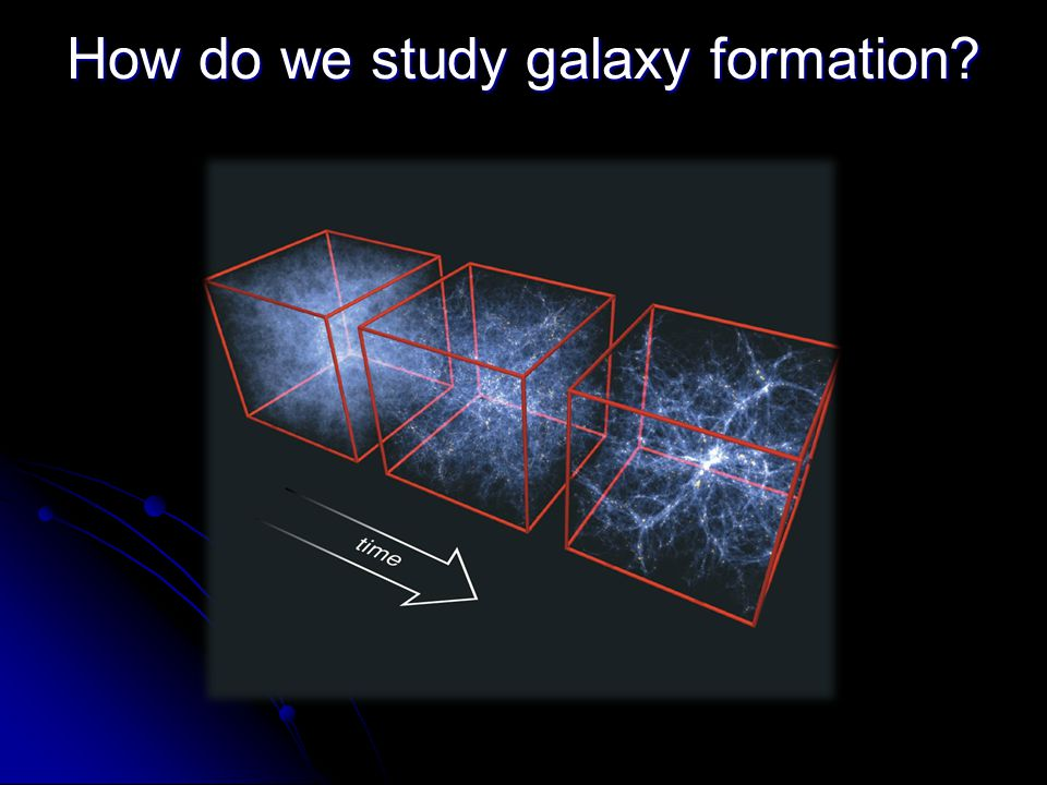 How do we study galaxy formation?