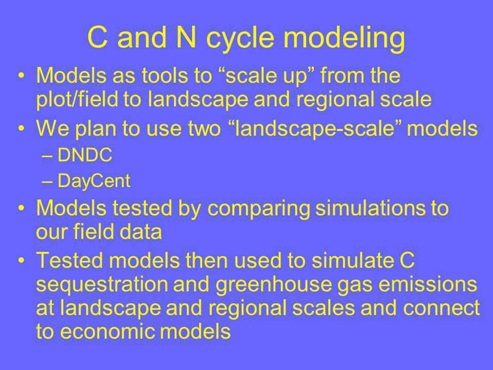C and N cycle modeling Models as tools to scale up from the plot/field to landscape and regional scale We plan to use two landscape-scale models –DNDC