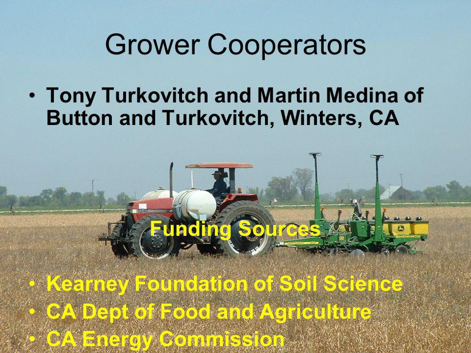 Grower Cooperators Tony Turkovitch and Martin Medina of Button and Turkovitch, Winters, CA Funding Sources Kearney Foundation of Soil Science CA Dept of Food and Agriculture CA Energy Commission