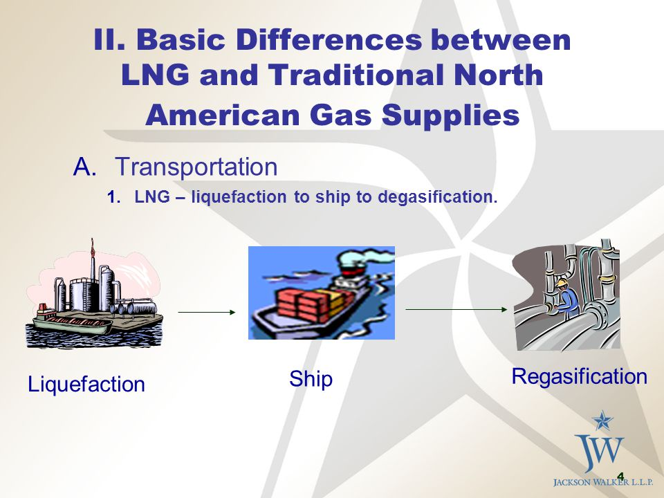 4 II. Basic Differences between LNG and Traditional North American Gas Supplies A.Transportation 1.LNG – liquefaction to ship to degasification. Lique