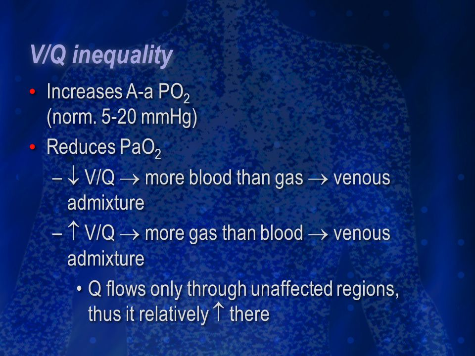 V/Q inequality Increases A-a PO 2 (norm. 5-20 mmHg) Reduces PaO 2 – V/Q more blood than gas venous admixture – V/Q more gas than blood venous admixtur