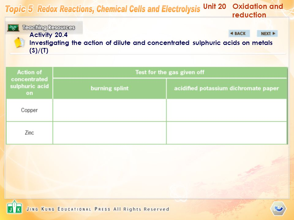 Unit 20Oxidation and reduction Activity 20.4 Investigating the action of dilute and concentrated sulphuric acids on metals (S)/(T) Discussion 10a)Is there any gas given off when dilute sulphuric acid is added to copper.