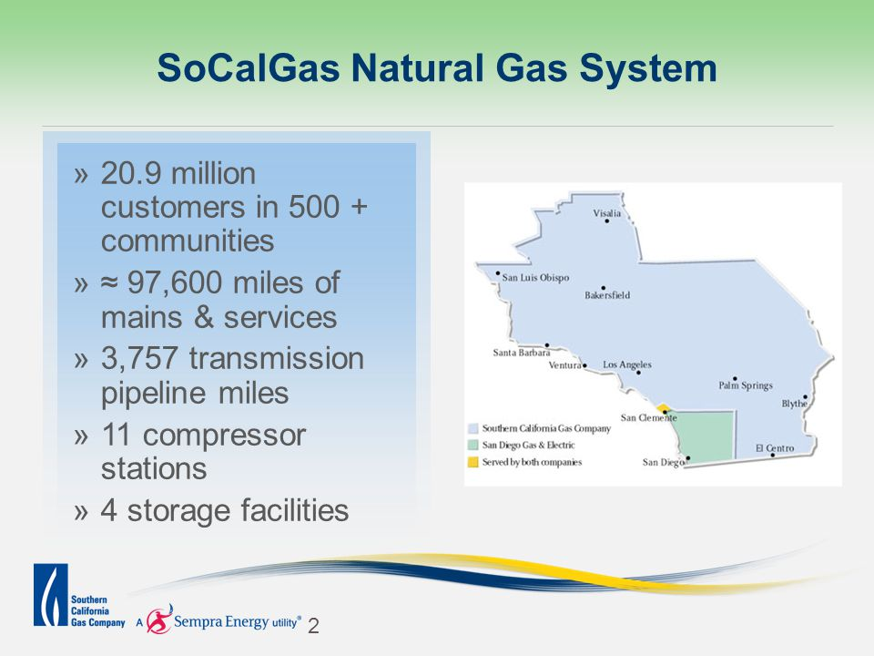 SoCalGas Natural Gas System »20.9 million customers in 500 + communities » 97,600 miles of mains & services »3,757 transmission pipeline miles »11 compressor stations »4 storage facilities 2