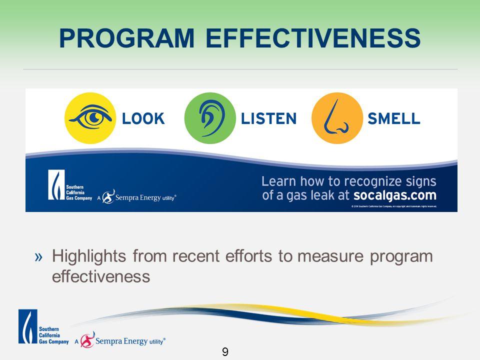PROGRAM EFFECTIVENESS 9 »Highlights from recent efforts to measure program effectiveness
