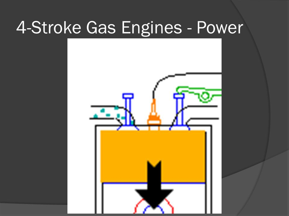 4-Stroke Gas Engines - Power