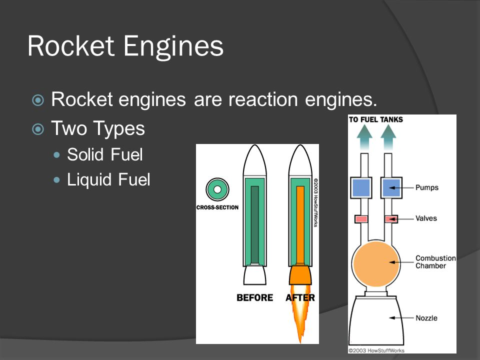 Rocket Engines Rocket engines are reaction engines. Two Types Solid Fuel Liquid Fuel