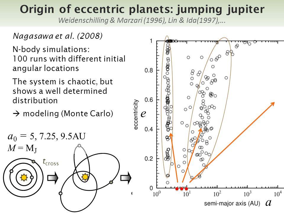 t cross 3/18 Origin of eccentric planets: jumping jupiter Weidenschilling & Marzari (1996), Lin & Ida(1997),...