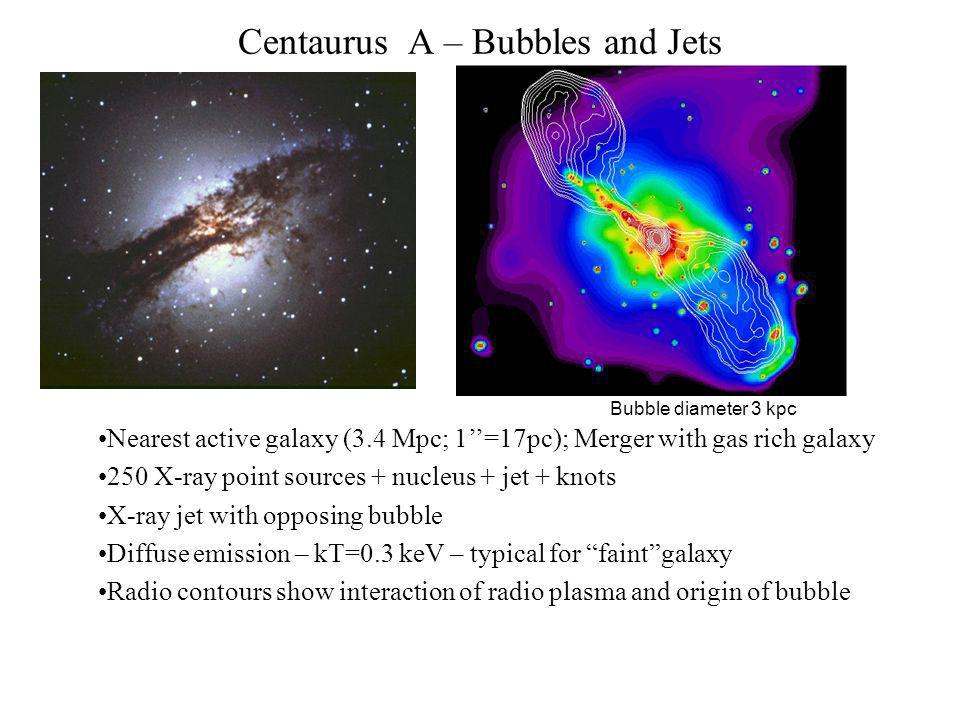 Centaurus A – Bubbles and Jets Nearest active galaxy (3.4 Mpc; 1=17pc); Merger with gas rich galaxy 250 X-ray point sources + nucleus + jet + knots X-ray jet with opposing bubble Diffuse emission – kT=0.3 keV – typical for faintgalaxy Radio contours show interaction of radio plasma and origin of bubble Bubble diameter 3 kpc