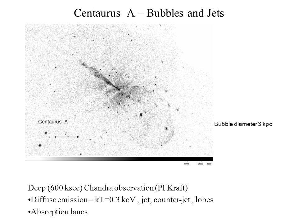 Centaurus A – Bubbles and Jets Deep (600 ksec) Chandra observation (PI Kraft) Diffuse emission – kT=0.3 keV, jet, counter-jet, lobes Absorption lanes Bubble diameter 3 kpc