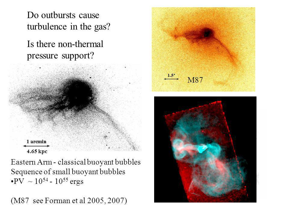 Eastern Arm - classical buoyant bubbles Sequence of small buoyant bubbles PV ~ ergs (M87 see Forman et al 2005, 2007) 4.65 kpc 90 cm (Owen et al.) keV M87 Do outbursts cause turbulence in the gas.