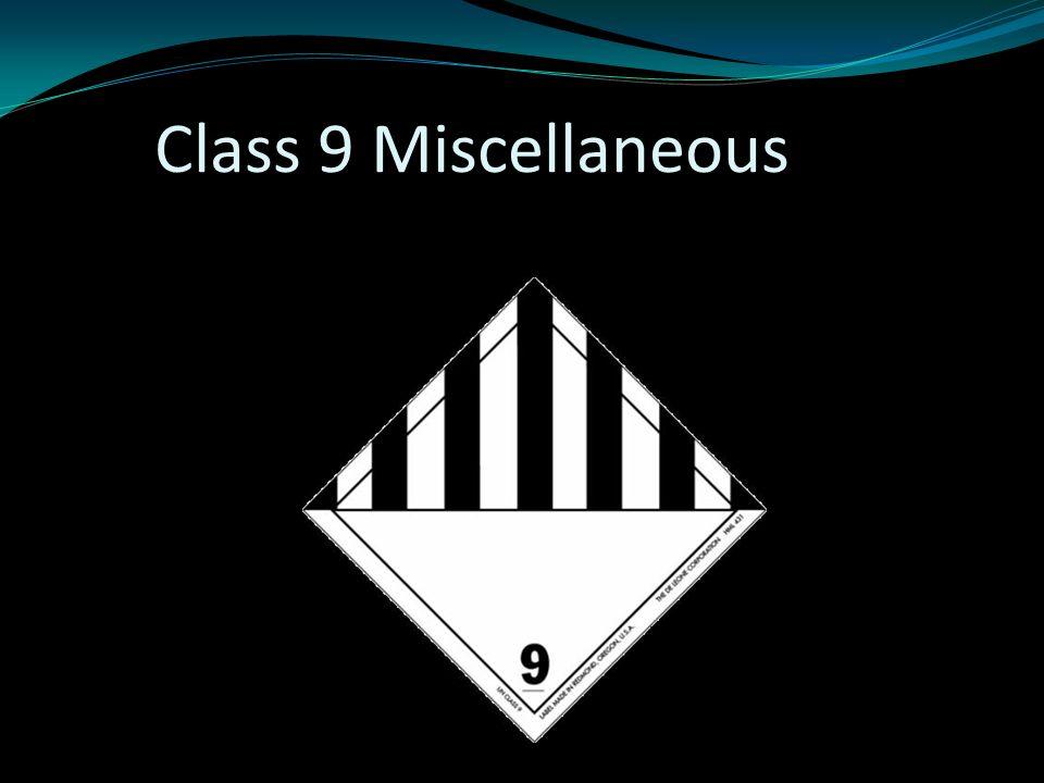 Class 9 Miscellaneous