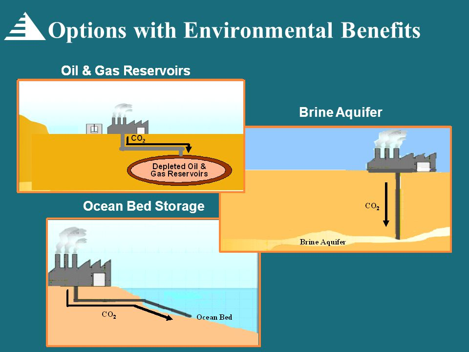 Options with Environmental Benefits Brine Aquifer Ocean Bed Storage