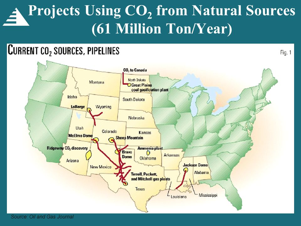 Projects Using CO 2 from Natural Sources (61 Million Ton/Year) Source: Oil and Gas Journal