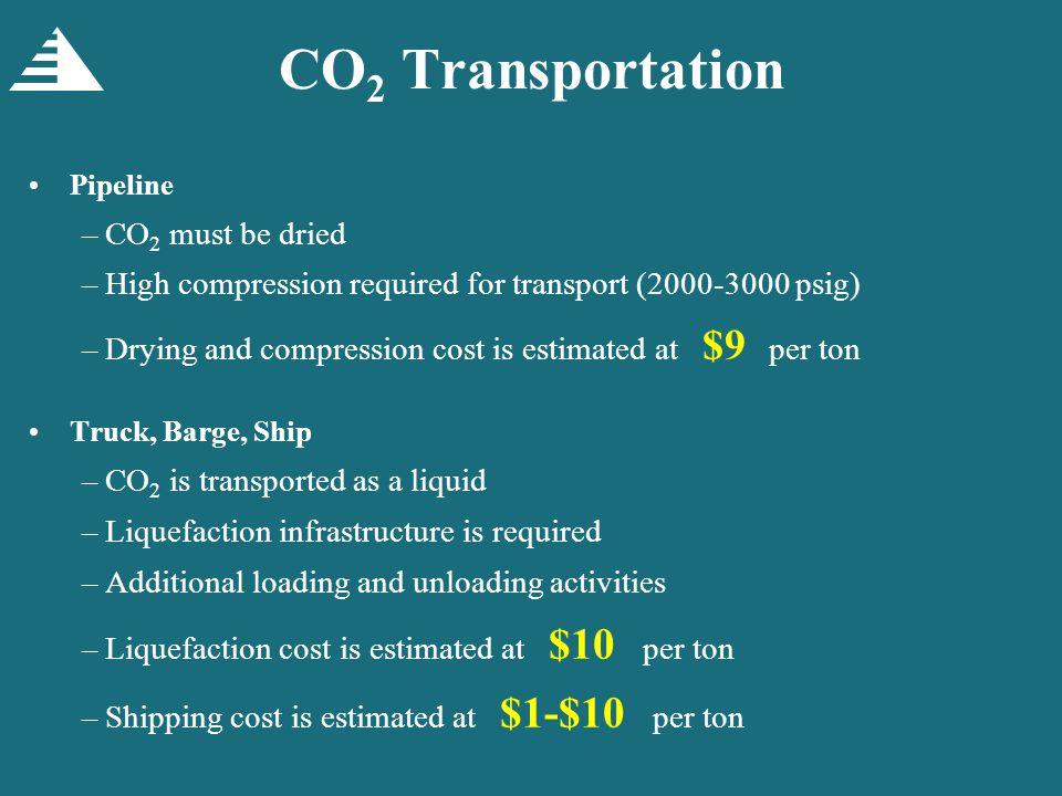 Options with Environmental Benefits Brine Aquifer Ocean Bed Storage