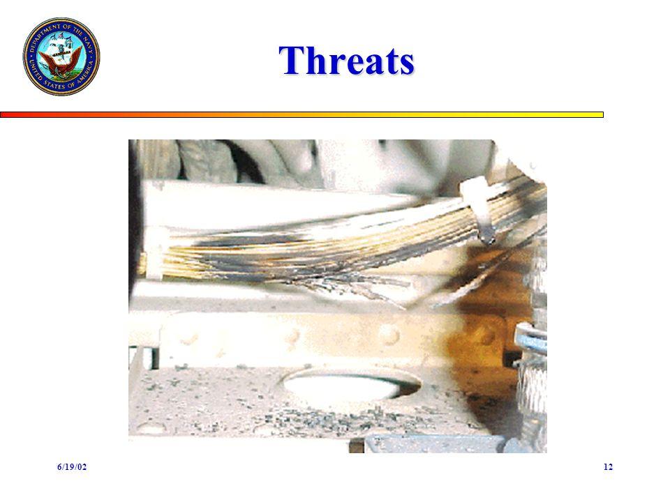 6/19/0212 Threats