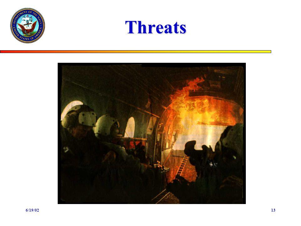6/19/0213 Threats