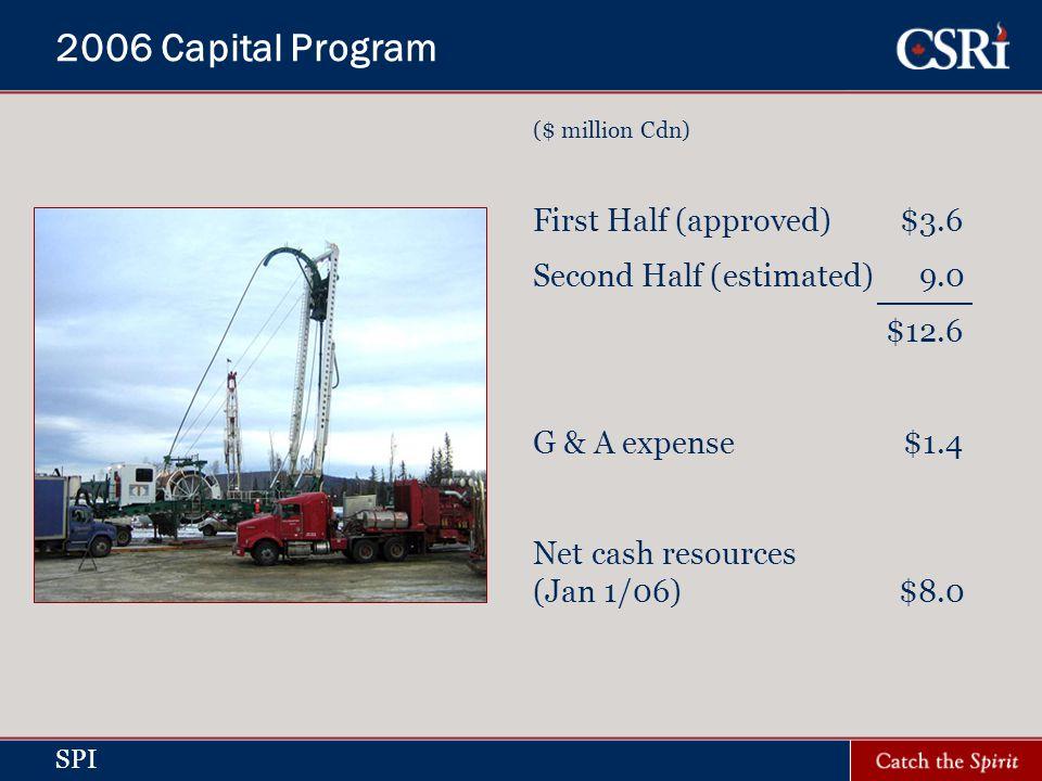 SPI First Half (approved)$3.6 Second Half (estimated) 9.0 $12.6 G & A expense $1.4 Net cash resources (Jan 1/06)$8.0 2006 Capital Program ($ million Cdn)