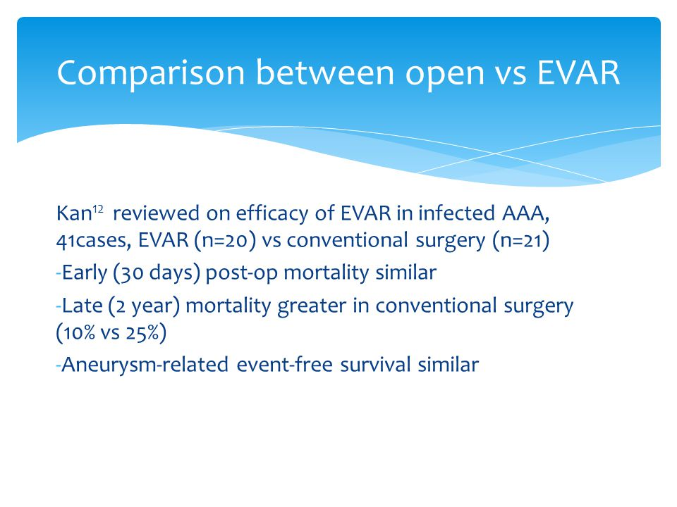 Comparison between open vs EVAR Kan 12 reviewed on efficacy of EVAR in infected AAA, 41cases, EVAR (n=20) vs conventional surgery (n=21) -Early (30 da