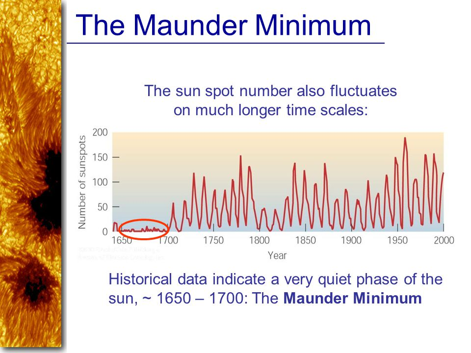 The Maunder Minimum Historical data indicate a very quiet phase of the sun, ~ 1650 – 1700: The Maunder Minimum The sun spot number also fluctuates on