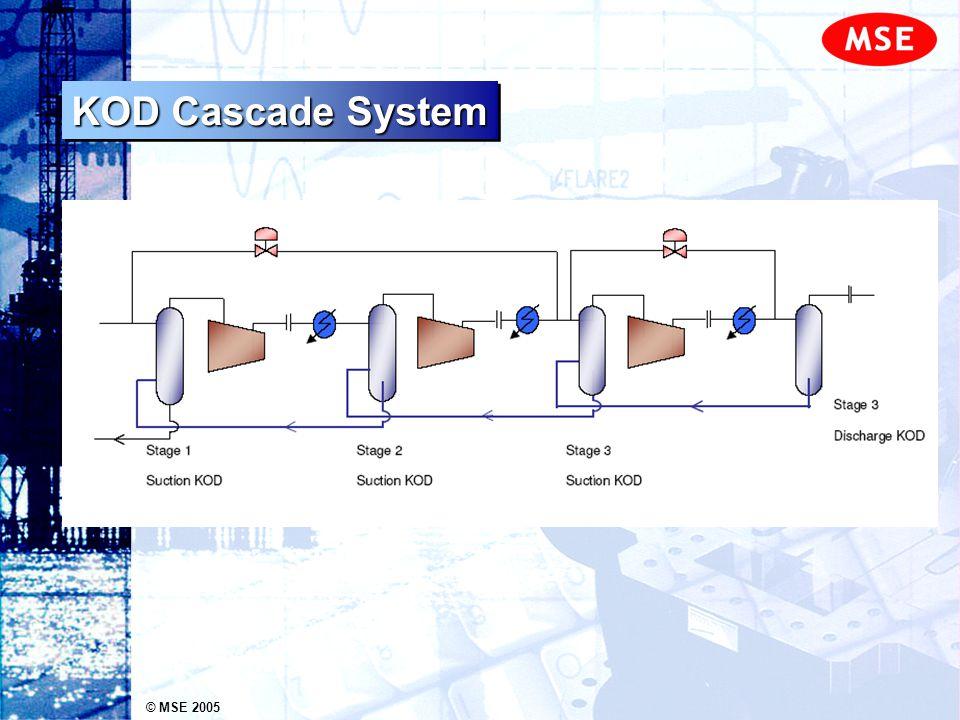 © MSE 2005 KOD Cascade System
