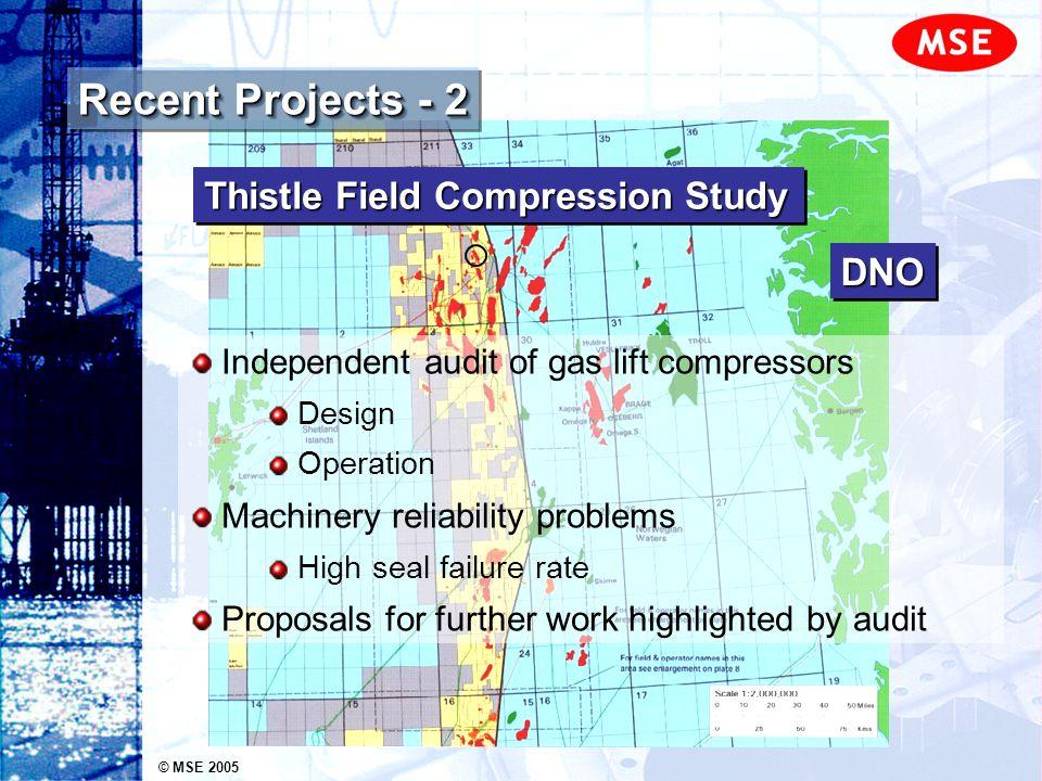 © MSE 2005 Compression Train Compression Train