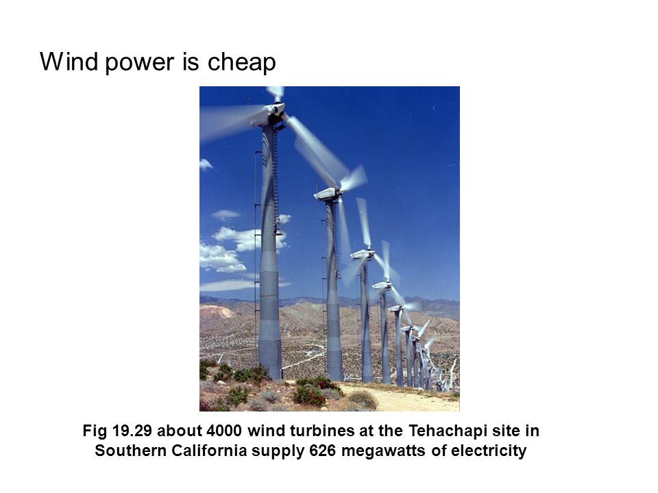 Wind power is cheap Fig 19.29 about 4000 wind turbines at the Tehachapi site in Southern California supply 626 megawatts of electricity