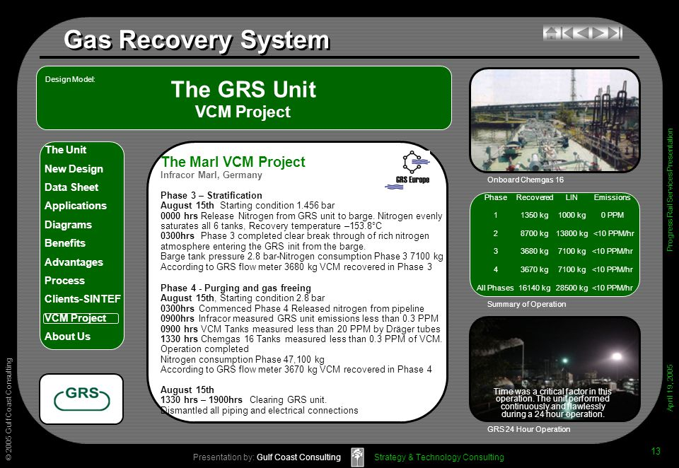 © 2005 Gulf Coast Consulting Presentation by: Gulf Coast Consulting April 19, 2005 The Unit New Design Data Sheet Applications Diagrams Benefits Advantages Process Clients-SINTEF VCM Project About Us Strategy & Technology Consulting Gas Recovery System Progress Rail Services Presentation 13 The GRS Unit VCM Project Time was a critical factor in this operation.
