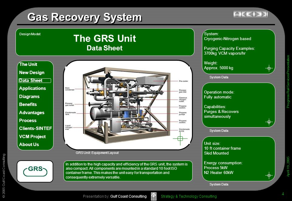 © 2005 Gulf Coast Consulting Presentation by: Gulf Coast Consulting April 19, 2005 The Unit New Design Data Sheet Applications Diagrams Benefits Advantages Process Clients-SINTEF VCM Project About Us Strategy & Technology Consulting Gas Recovery System Progress Rail Services Presentation 4 The GRS Unit Data Sheet System: Cryogenic-Nitrogen based Purging Capacity Examples: 3700kg VCM vapors/hr Weight: Approx.