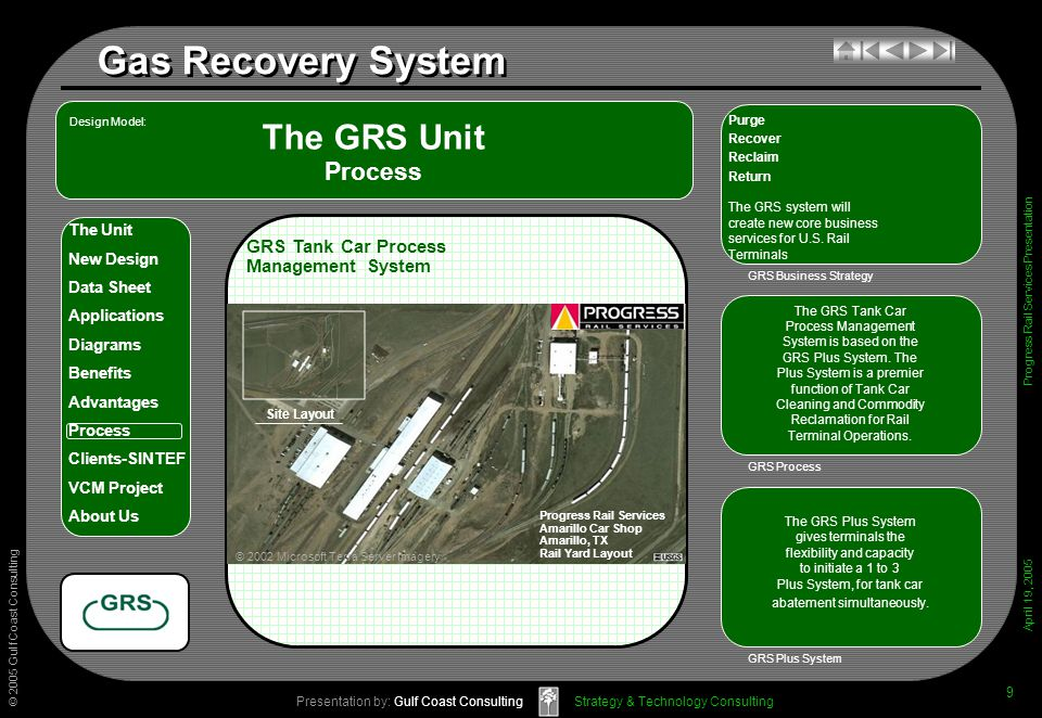© 2005 Gulf Coast Consulting Presentation by: Gulf Coast Consulting April 19, 2005 The Unit New Design Data Sheet Applications Diagrams Benefits Advantages Process Clients-SINTEF VCM Project About Us Strategy & Technology Consulting Gas Recovery System Progress Rail Services Presentation 9 The GRS Unit Process Purge Recover Reclaim Return The GRS system will create new core business services for U.S.