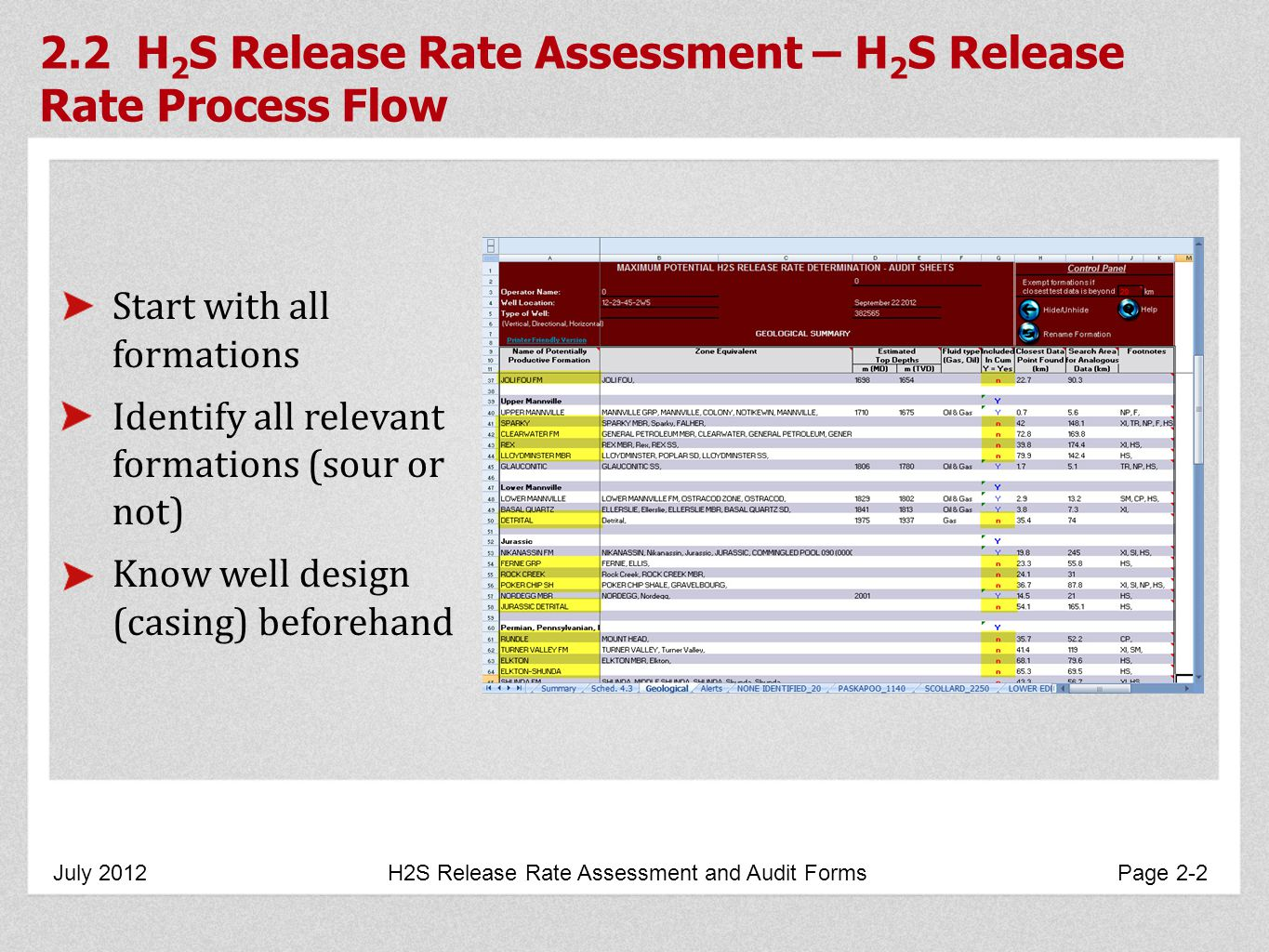 2.2 H 2 S Release Rate Assessment – H 2 S Release Rate Process Flow July 2012 H2S Release Rate Assessment and Audit Forms Page 2-2 Start with all formations Identify all relevant formations (sour or not) Know well design (casing) beforehand