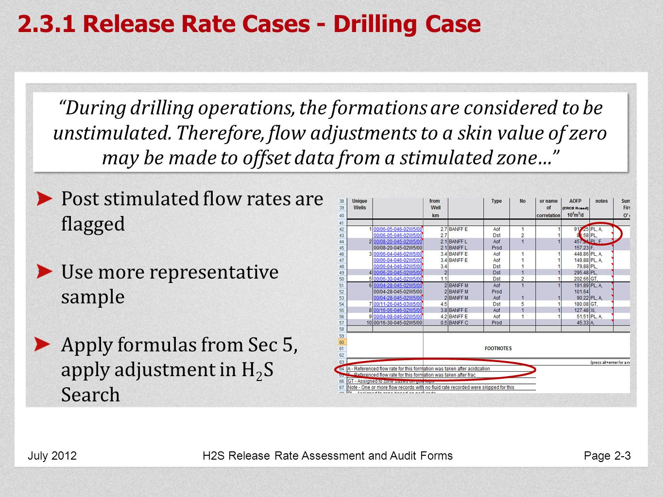 2.3.1 Release Rate Cases - Drilling Case July 2012 H2S Release Rate Assessment and Audit Forms Page 2-3 During drilling operations, the formations are considered to be unstimulated.