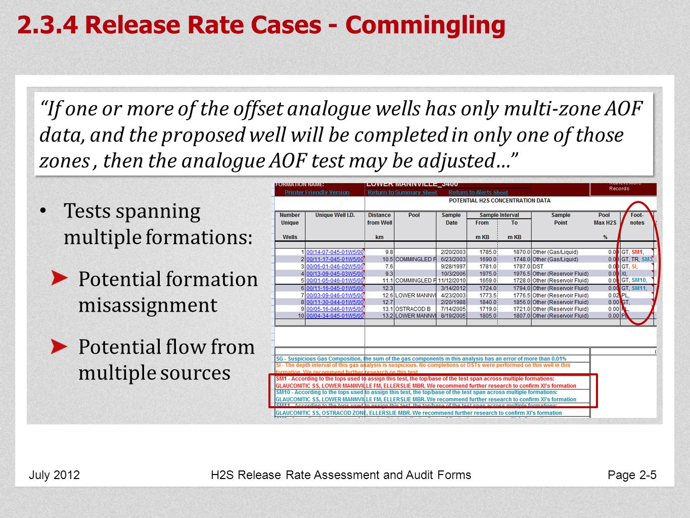 2.3.4 Release Rate Cases - Commingling July 2012 H2S Release Rate Assessment and Audit Forms Page 2-5 Tests spanning multiple formations: Potential formation misassignment Potential flow from multiple sources If one or more of the offset analogue wells has only multi-zone AOF data, and the proposed well will be completed in only one of those zones, then the analogue AOF test may be adjusted…