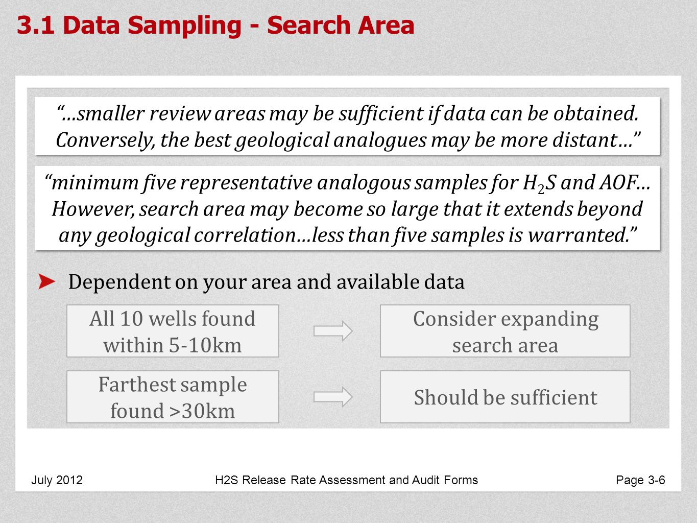 3.1 Data Sampling - Search Area July 2012 H2S Release Rate Assessment and Audit Forms Page 3-6 …smaller review areas may be sufficient if data can be obtained.