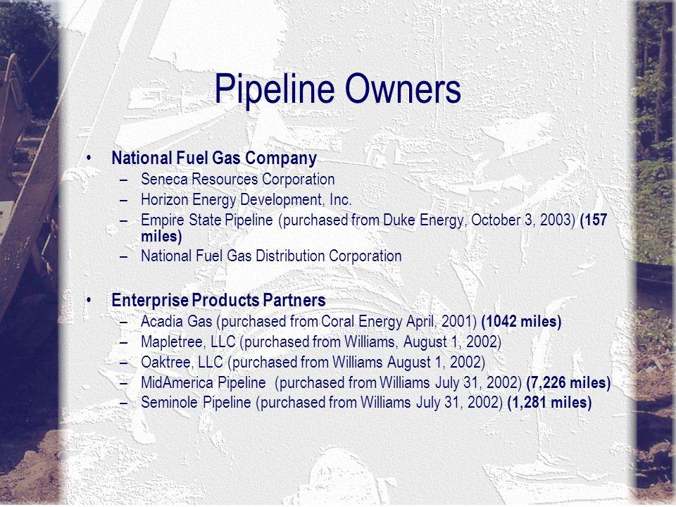 Pipeline Owners National Fuel Gas Company –Seneca Resources Corporation –Horizon Energy Development, Inc.