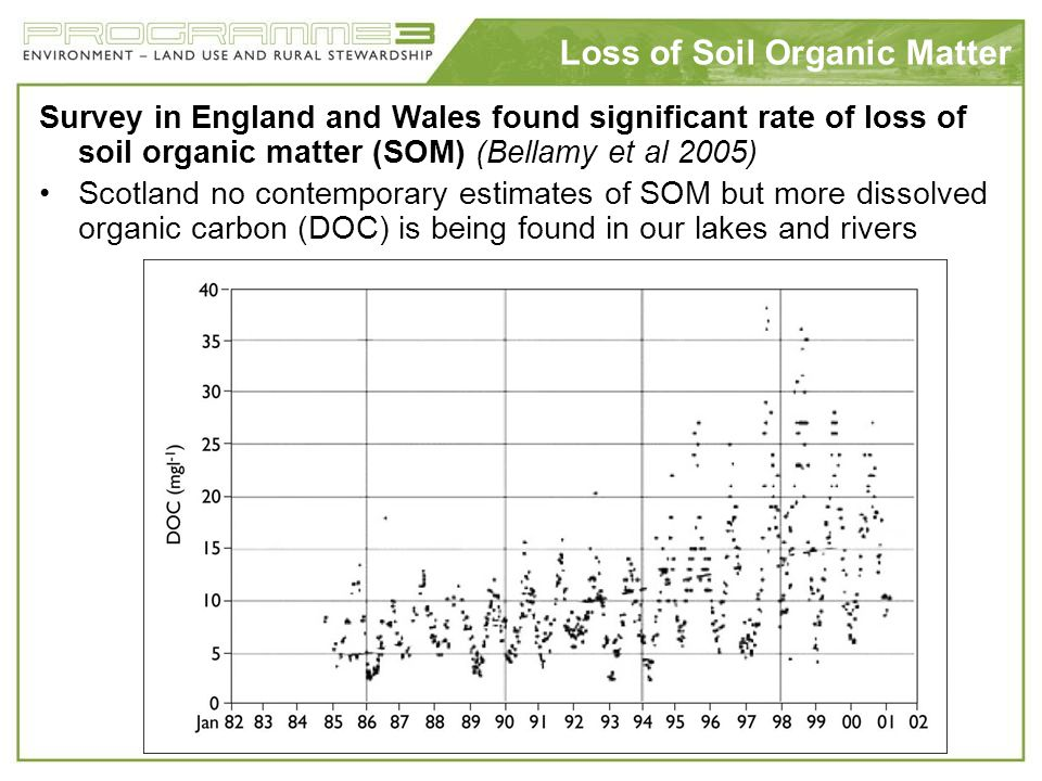 Loss of Soil Organic Matter Survey in England and Wales found significant rate of loss of soil organic matter (SOM) (Bellamy et al 2005) Scotland no c
