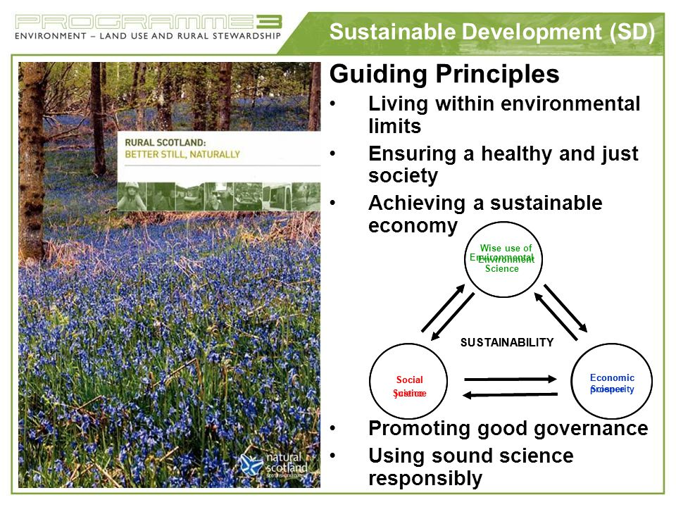 Sustainable Development (SD) Guiding Principles Living within environmental limits Ensuring a healthy and just society Achieving a sustainable economy