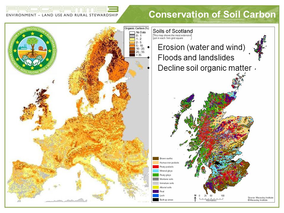 Across Scotland area heather moor reduced by 25% since 1945 Habitat loss & Landscape change Expansion of forestry Mammalian herbivores can be landscape engineers