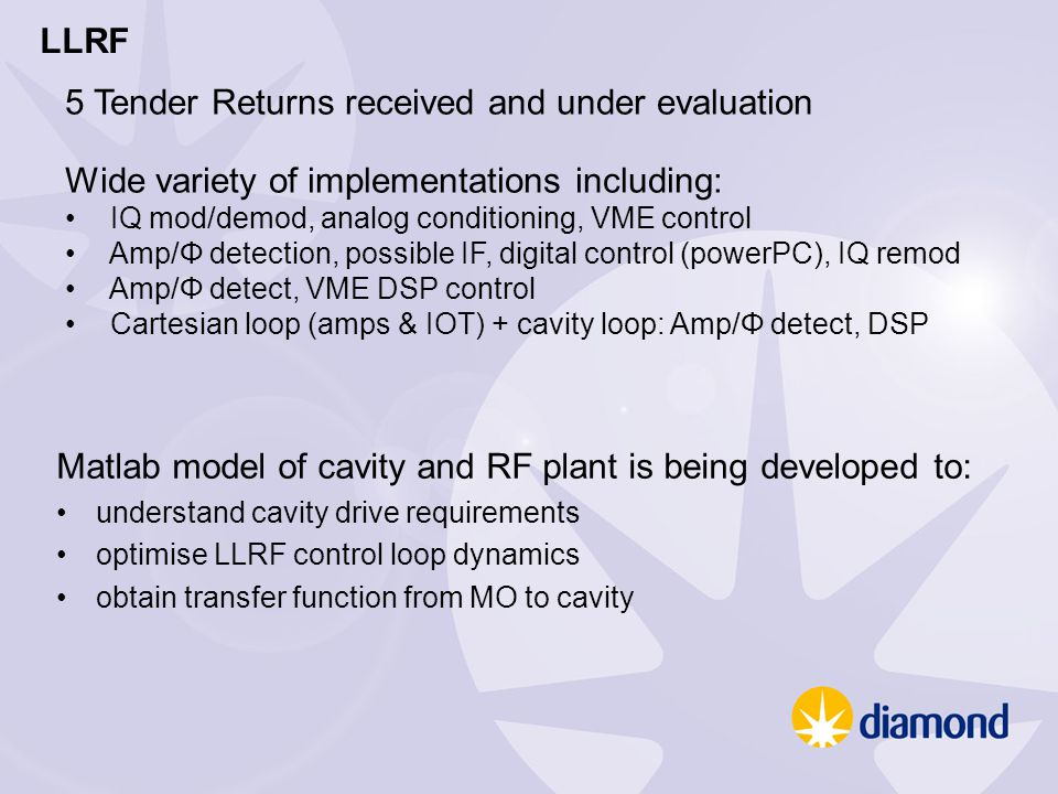Matlab model of cavity and RF plant is being developed to: understand cavity drive requirements optimise LLRF control loop dynamics obtain transfer function from MO to cavity LLRF 5 Tender Returns received and under evaluation Wide variety of implementations including: IQ mod/demod, analog conditioning, VME control Amp/Φ detection, possible IF, digital control (powerPC), IQ remod Amp/Φ detect, VME DSP control Cartesian loop (amps & IOT) + cavity loop: Amp/Φ detect, DSP
