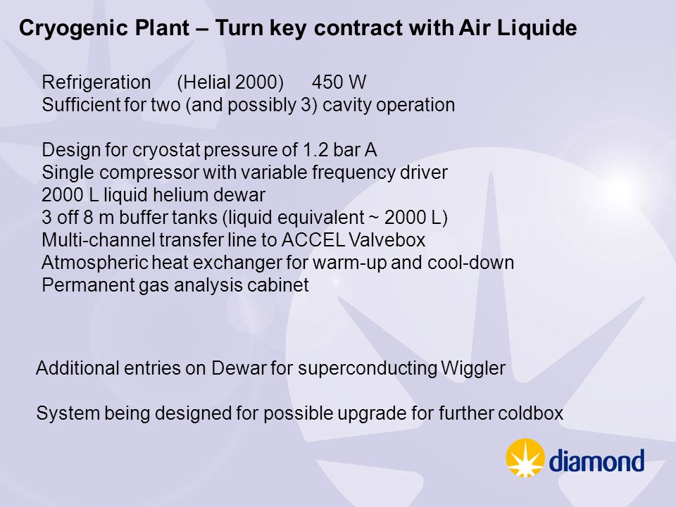 Cryogenic Plant – Turn key contract with Air Liquide Refrigeration(Helial 2000) 450 W Sufficient for two (and possibly 3) cavity operation Design for