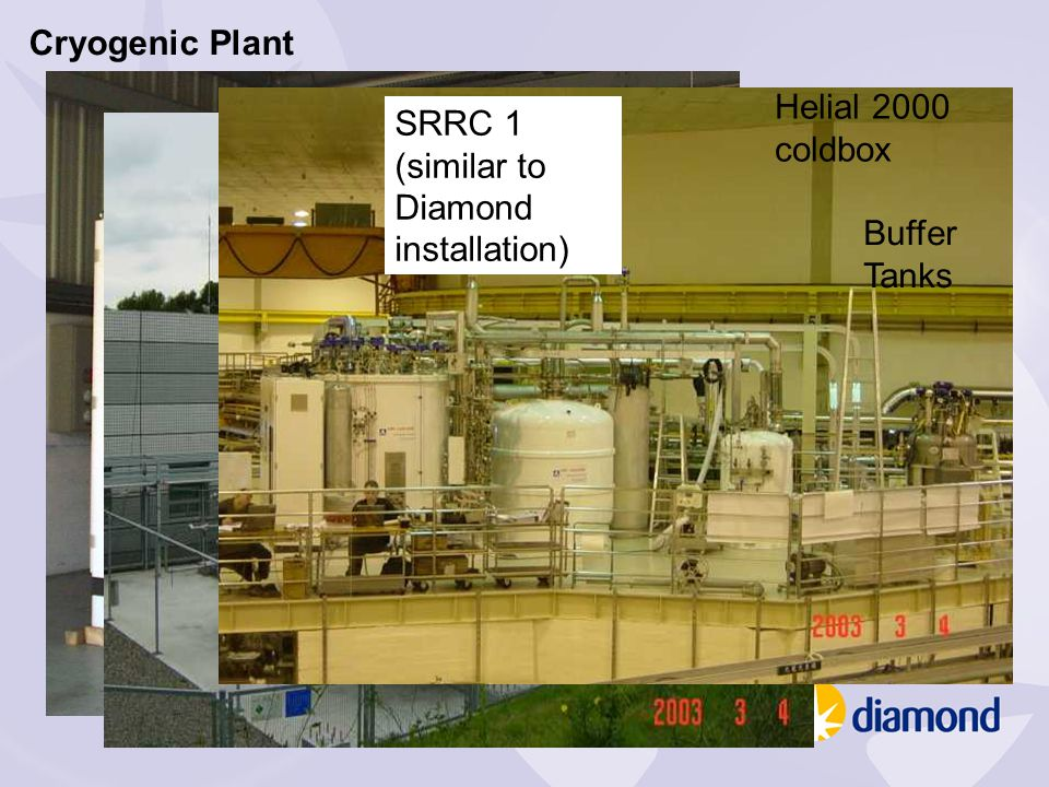 Cryogenic Plant Helial 2000 coldbox Buffer Tanks SRRC 1 (similar to Diamond installation)