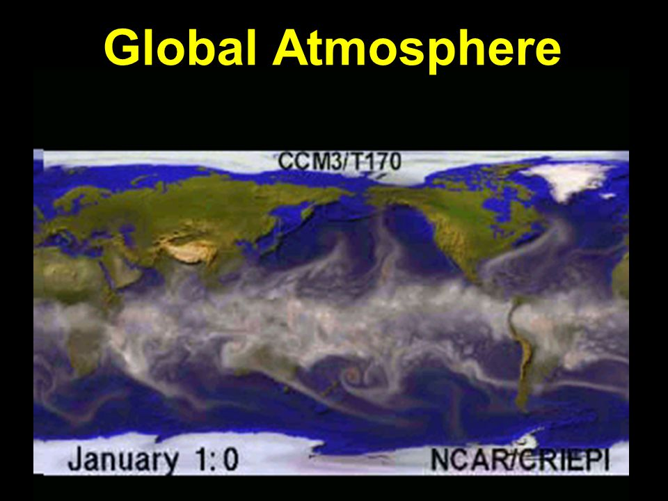 Global Atmosphere