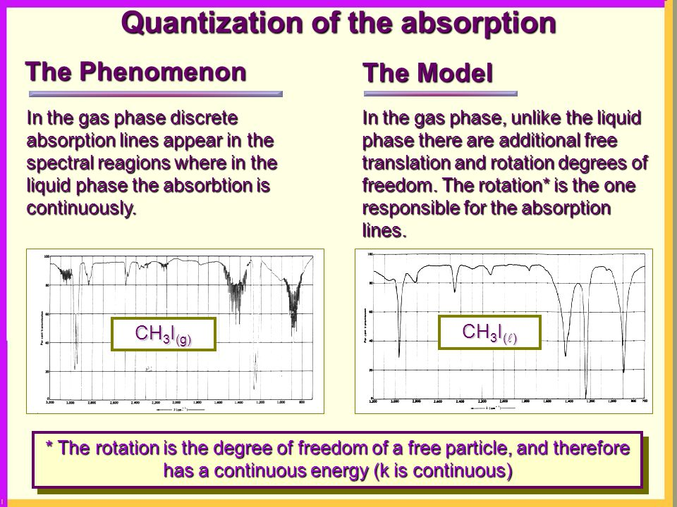 2 In the gas phase discrete absorption lines appear in the spectral reagions where in the liquid phase the absorbtion is continuously.