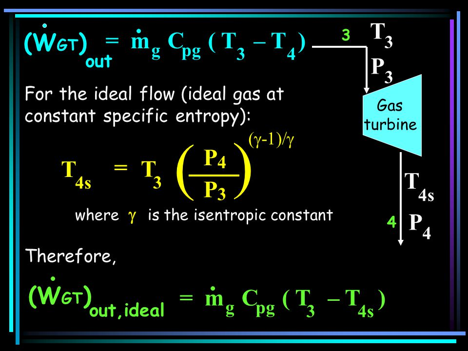 3 T 4s P 3 4 T 3 T = P ( 4 P 3 ) ( -1)/ (W GT ) out,ideal = m C ( T – T ) 34s gpg T 3 P 4 Gas turbine (W GT ) out = m C ( T – T ) 34 gpg For the ideal
