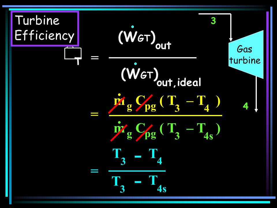 3 4 T = (W GT ) out (W GT ) out,ideal m C ( T – T ) 34 gpg m C ( T – T ) 34s gpg = Turbine Efficiency - = T 3 T 3 T 4 T 4s - Gas turbine